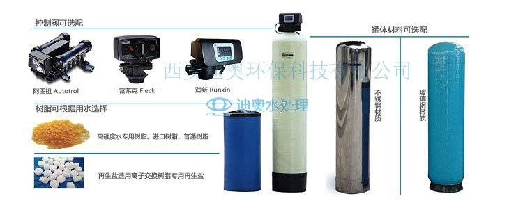 迪奥软水器选型可选配件