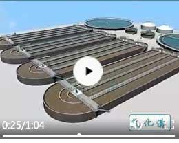 废水/污水处理厂工艺流程