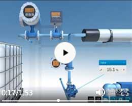 水处理中纳滤和反渗透技