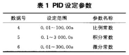 控制器的PID参数
