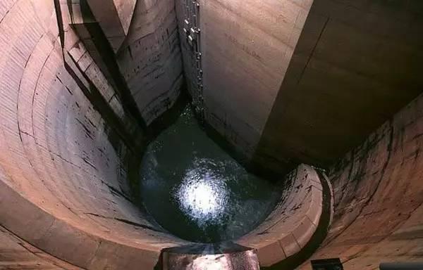 下水道排水系统