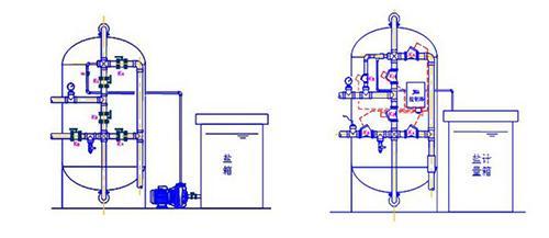 离子交换软水处理的特征与作用