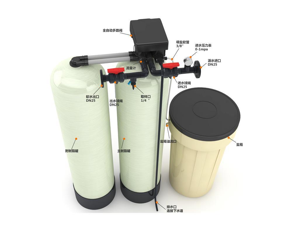怎么选择锅炉软化水设备